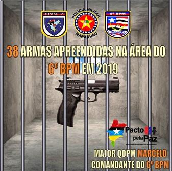 38 armas de fogo são apreendidas por policiais do 6º BPM